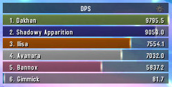 Skada showing DPS